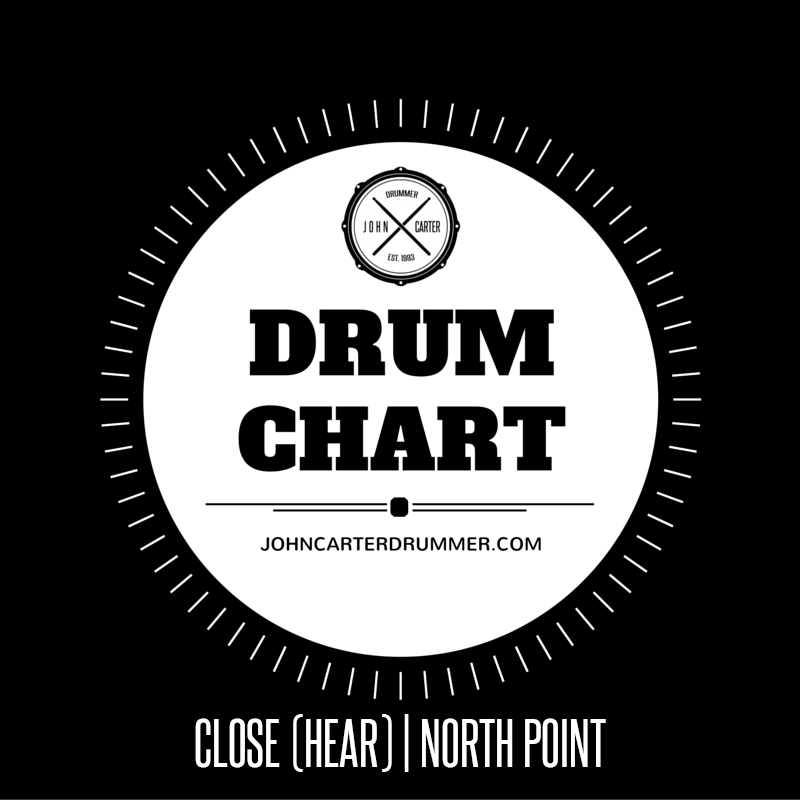 DRUM CHART - CLOSE (HEAR)