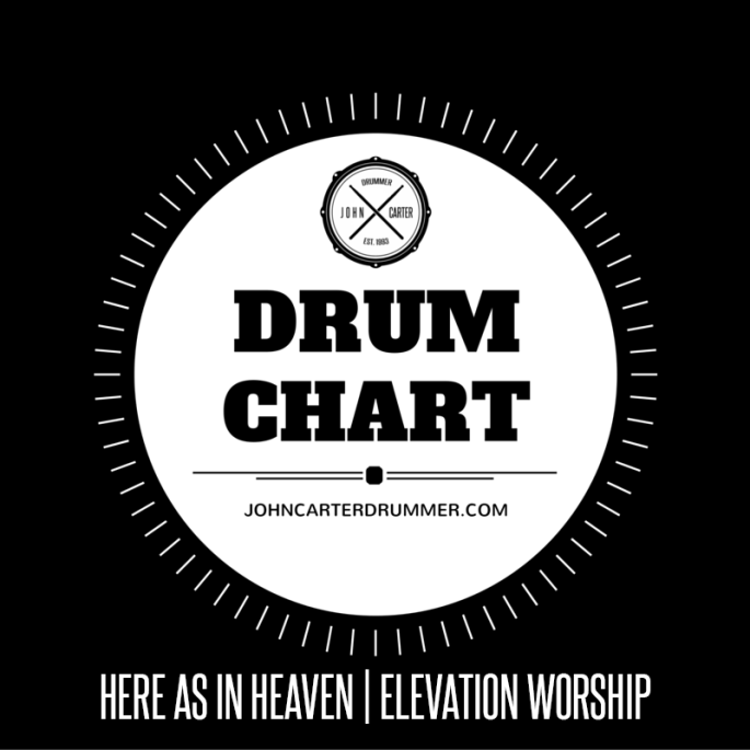DRUM CHART - HERE AS IN HEAVEN