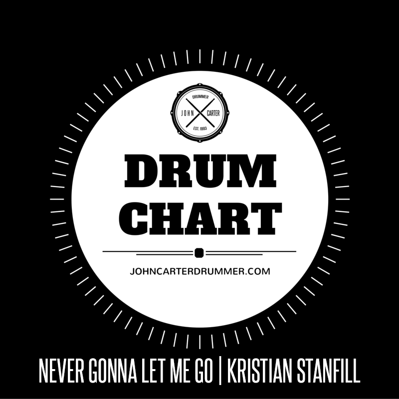DRUM CHART - NEVER GONNA LET ME GO